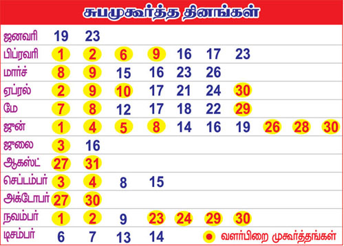 subhamururtha days 2017